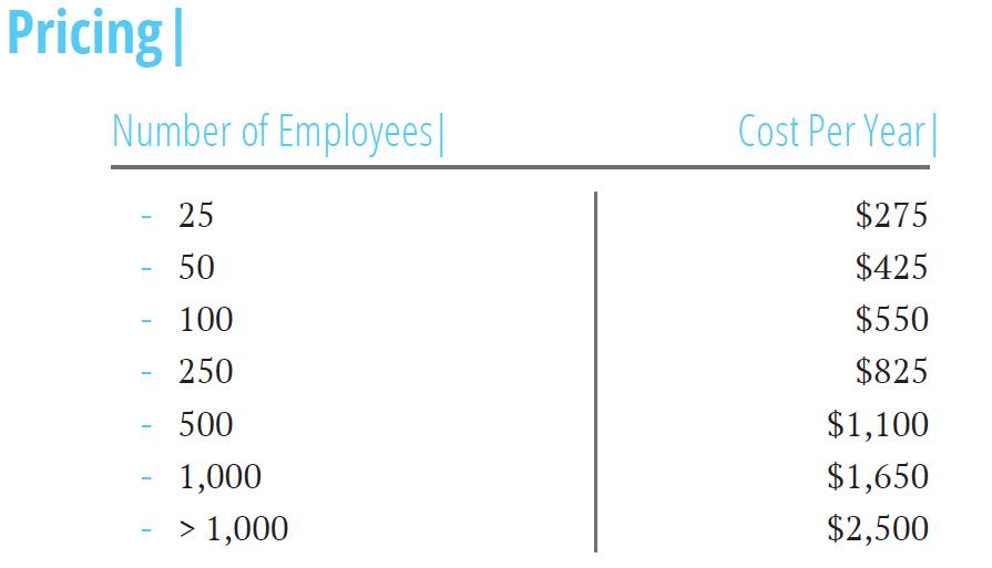 Company_Memberships.png