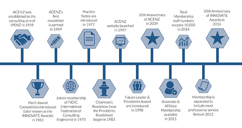About-Us-Timeline.jpg