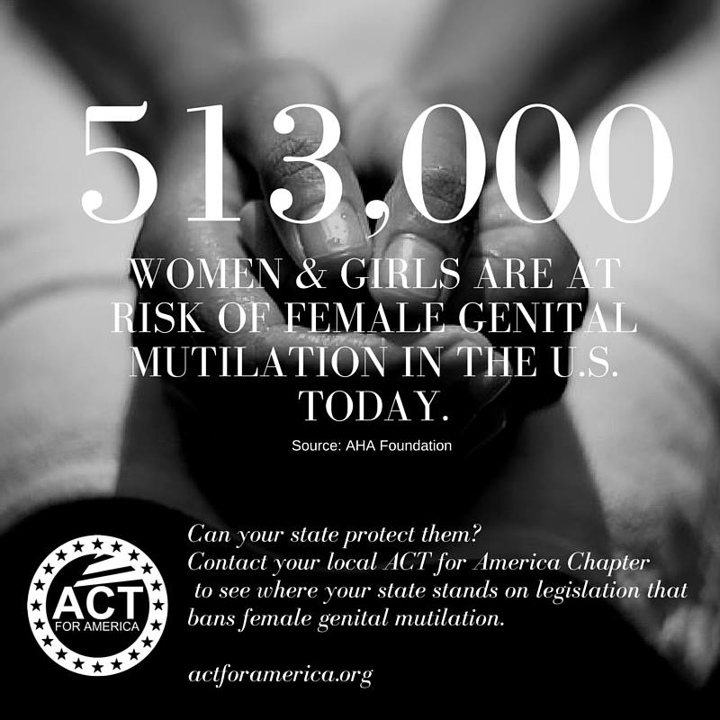 Female Genital Mutilation Statistics