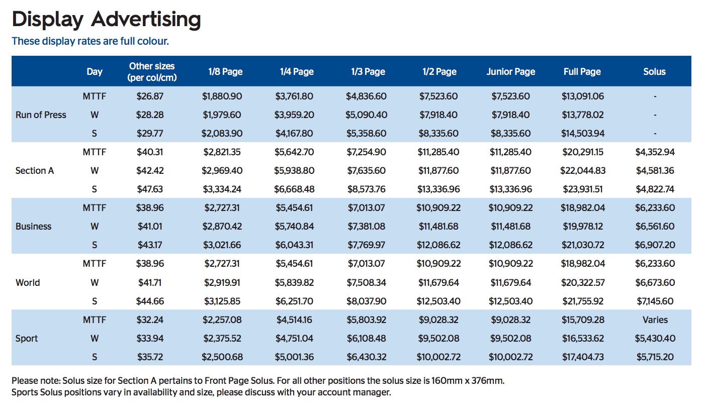 screenshot of Dom Post rate card that shows a 1/4 page ad costs between $5000 and $7000 depending on placement