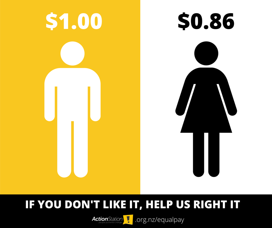 Gender Pay Gap meme