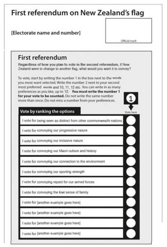 ballot example