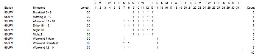 bfm schedule