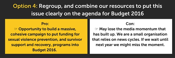 Option 4: Regroup, and combine our resources to put this issue clearly on the agenda for Budget 2016  Pros:  We have a growing number of ActionStation members who are concerned about sexual violence in New Zealand from previous campaigns: Roast Busters and It's Not OK.  Opportunity to build a massive, cohesive campaign to put funding for sexual violence prevention, and survivor support and recovery, programs into Budget 2016.  Cons:  We may lose the media momentum that has built up now. As a small organisation, we rely on chasing the energy surrounding news cycles to reach more people. If we wait until next year we might miss the moment.