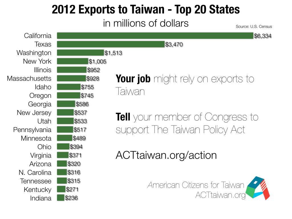 2012-Exports-to-Taiwan-Top-20-States.png