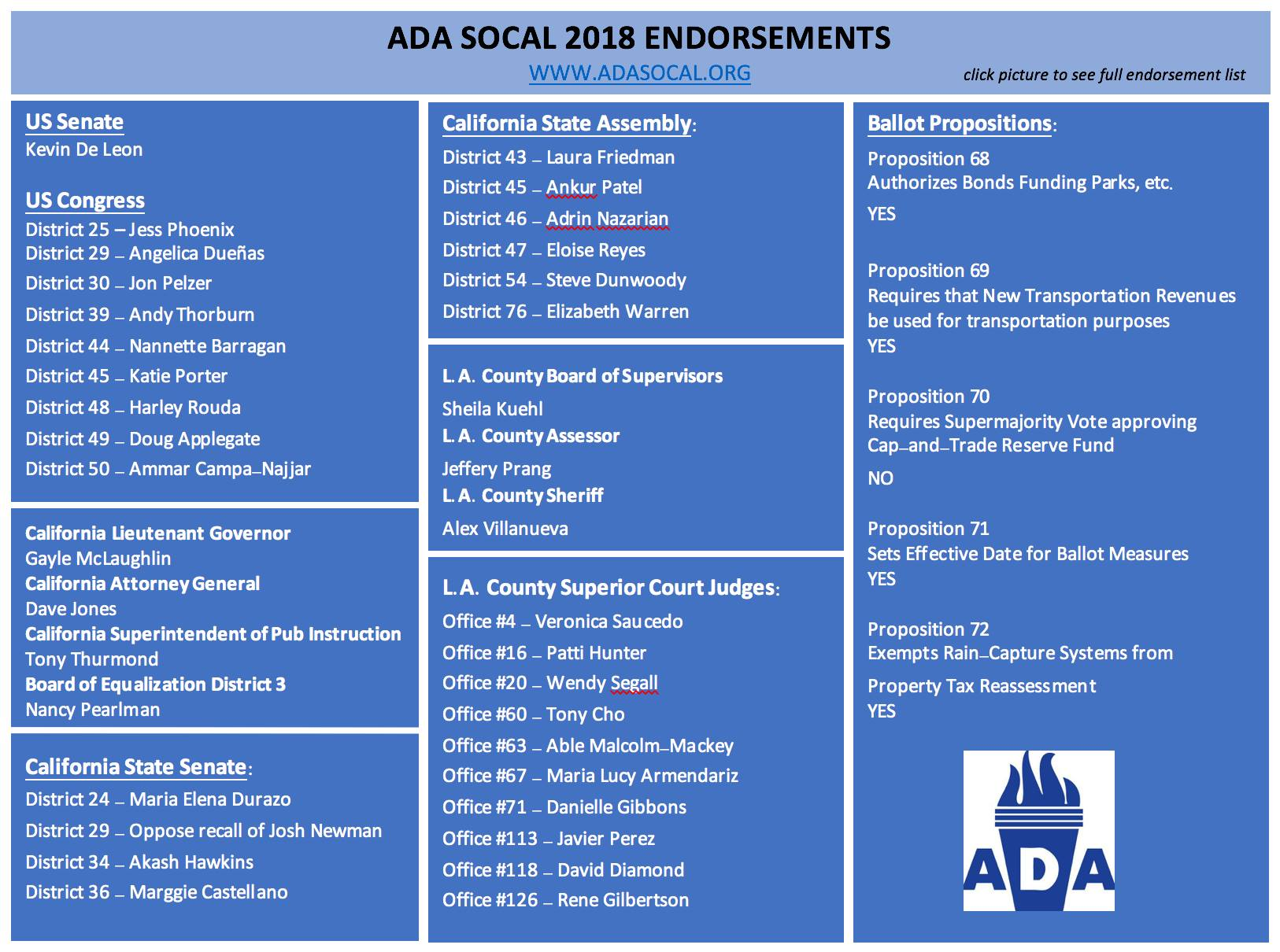 ADA SoCal Endorsements