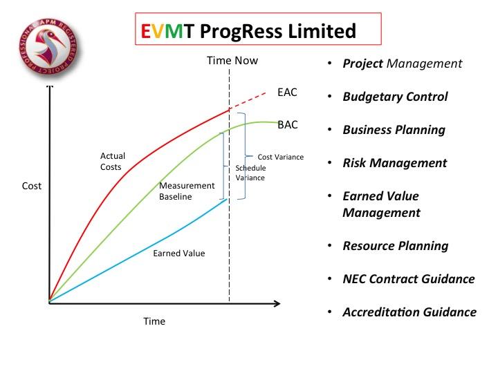 evmt_chart.jpg
