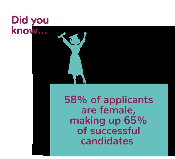 women..adopt.an.intern.ethical.graduate.recruitment.scotland.uk.paid.internship.returner.staff.recruitment.aai.joy.lewis.2.png
