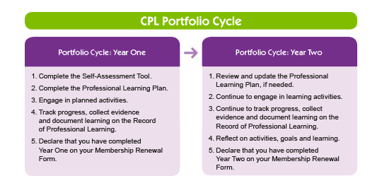CPL_portfolio_Cycle.jpg