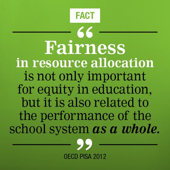 Gonski review of funding for australian schooling report writing