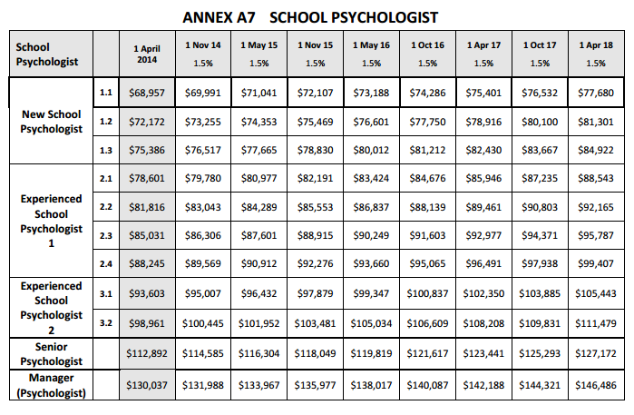 School_Psych_Salaries.PNG