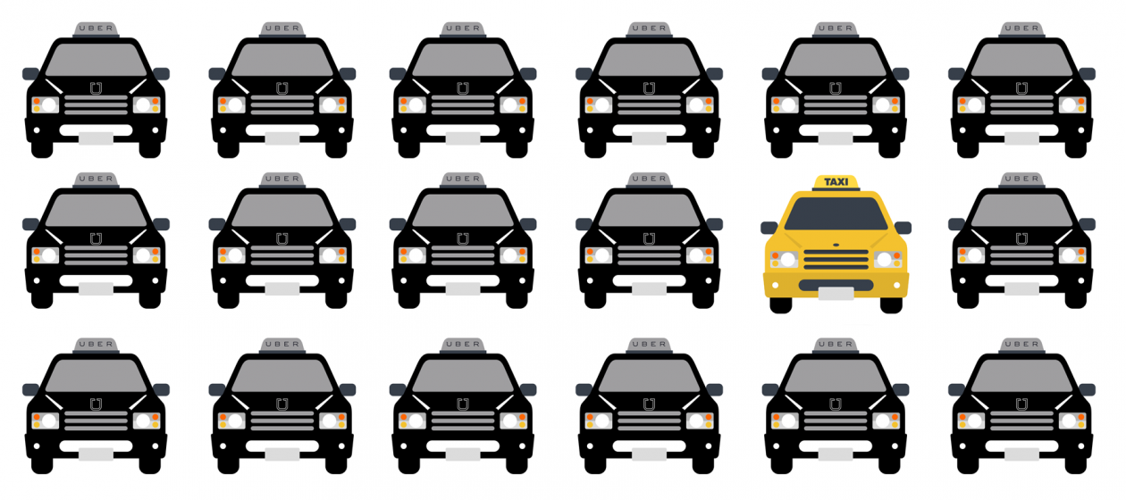 Uber, open skies & free markets mean better energy efficiency