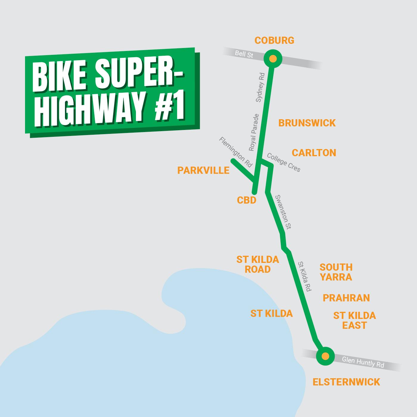 Bike Superhighway #1