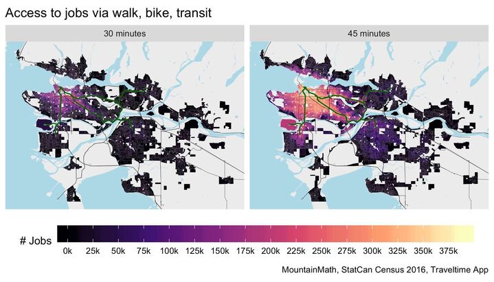 There is a high density of jobs within 30 minutes and even more within 45 minutes of travel (walk, bike, or public transit)