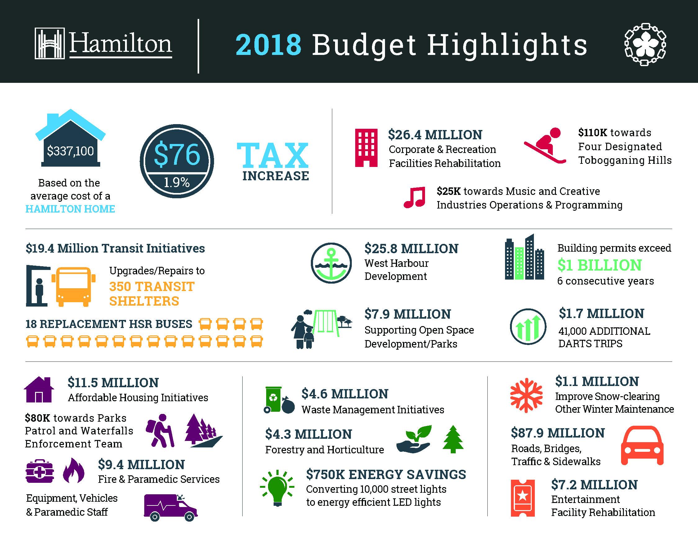 Budget_Infographics_2018V2.jpg