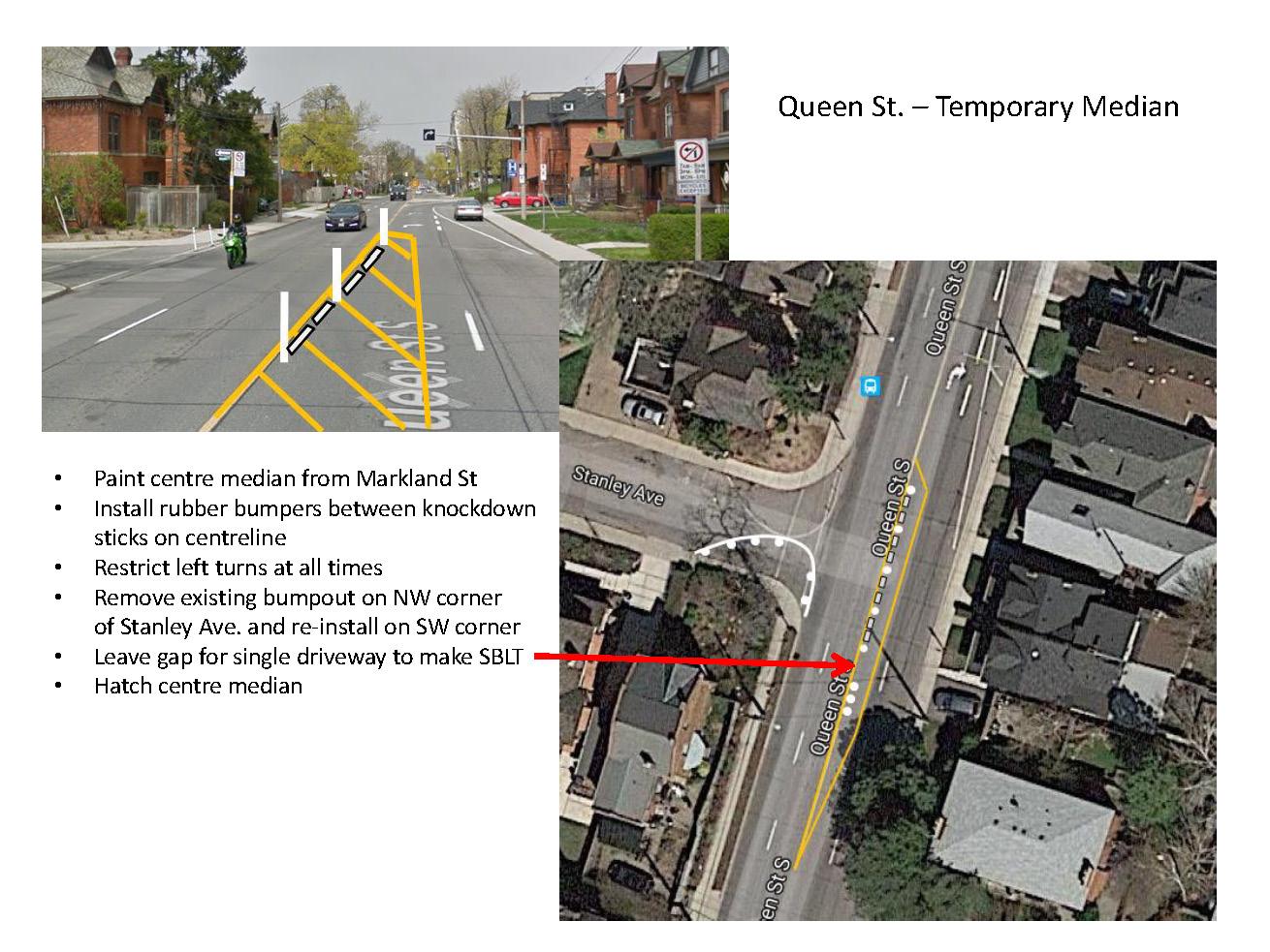 Queen_St_-_Temp_Median.jpg