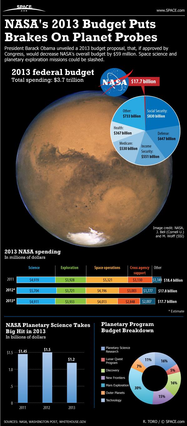 NASA 2014