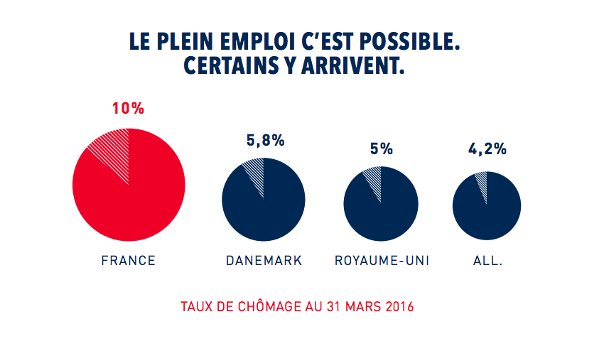 Plein_emploi_cest_possible.png