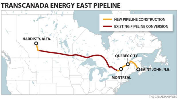 transcanada-energy-east-pipeline.jpg