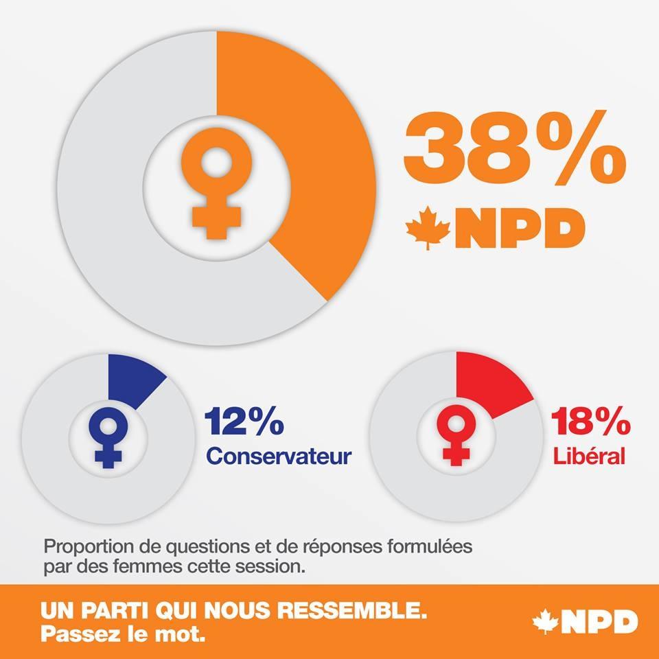 femmes_NPD.jpg