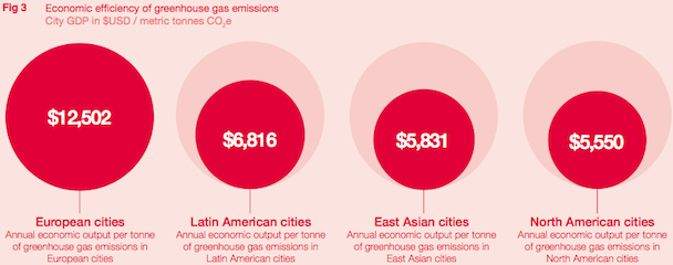urban-carbon-effectiveness-GDP.jpg