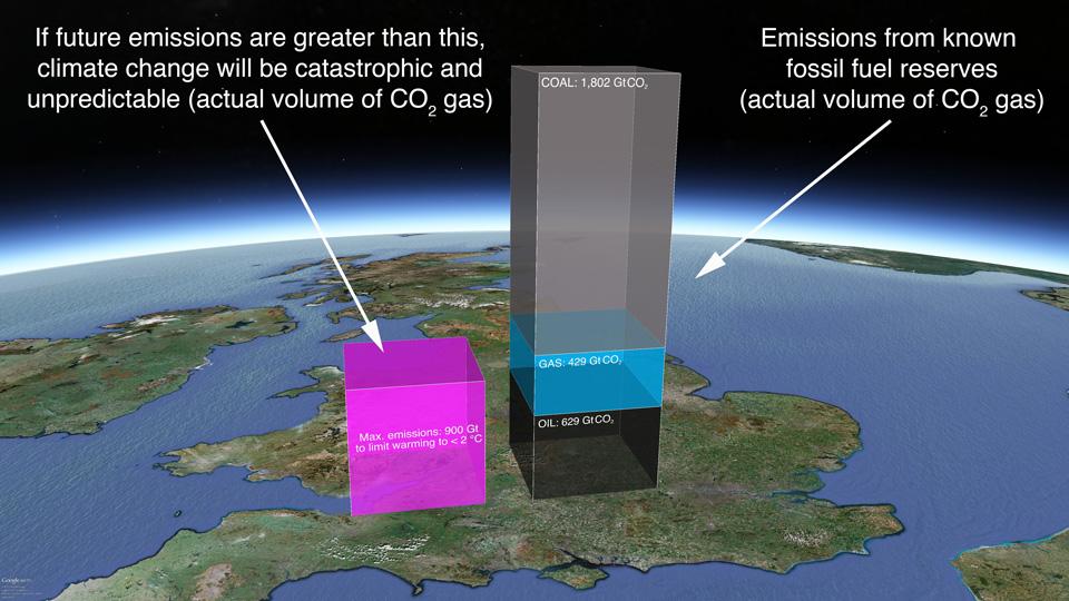 carbon-budget.jpg