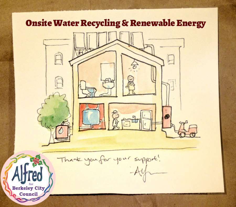 On-site-water-energy