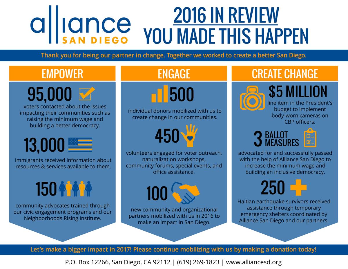 2016-Accomplishments-Infographic-(4).png