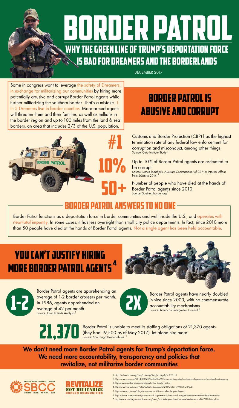 BP-infographic-revised.png