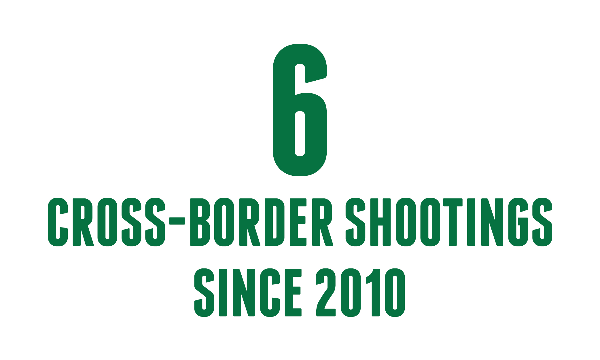 Cross-Border Shootings