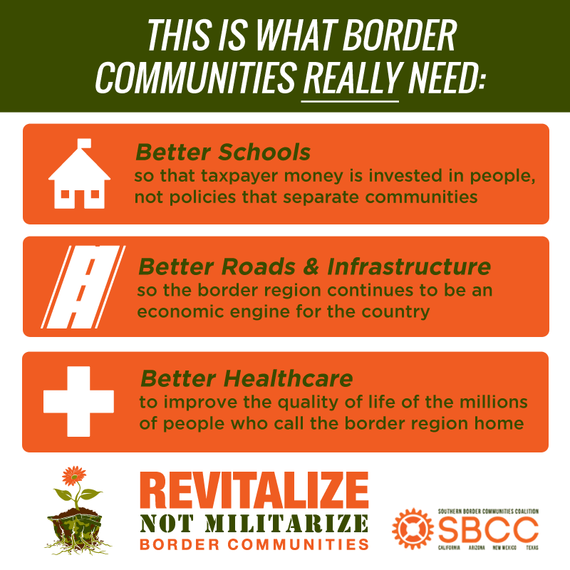 Border-Communities-RNM.png