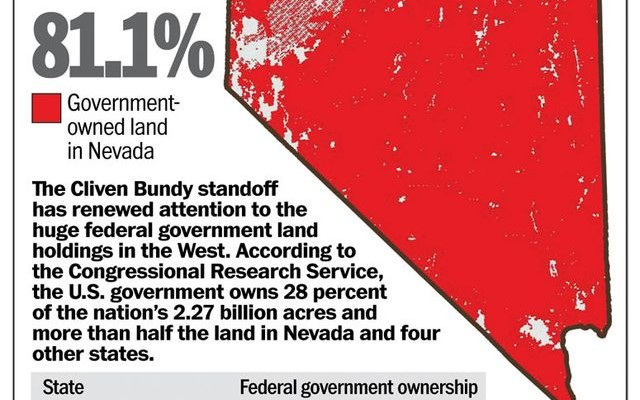TransferPublicLands So Much Bigger Than One Rancher In