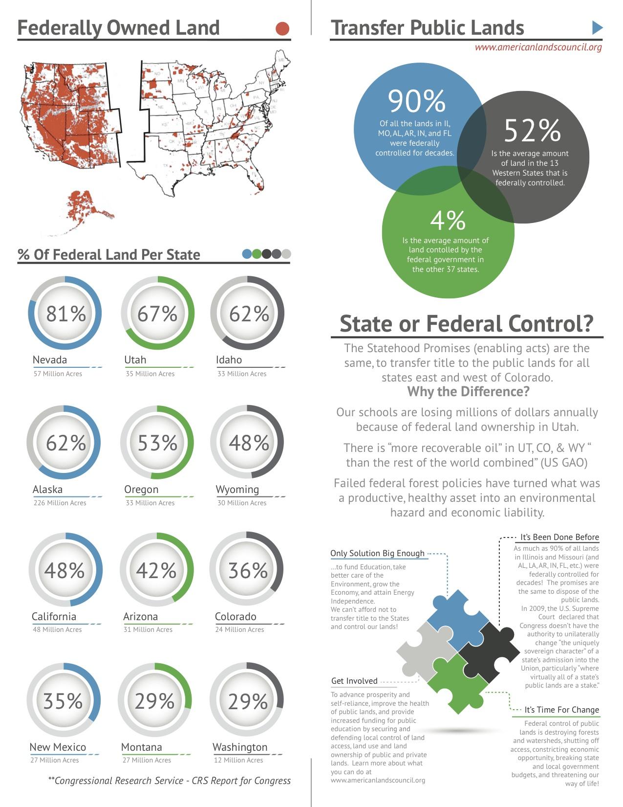 TPL_Infographic_.jpg
