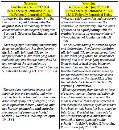 Wyoming_vs_Nebraska_Enabling_Act.JPG