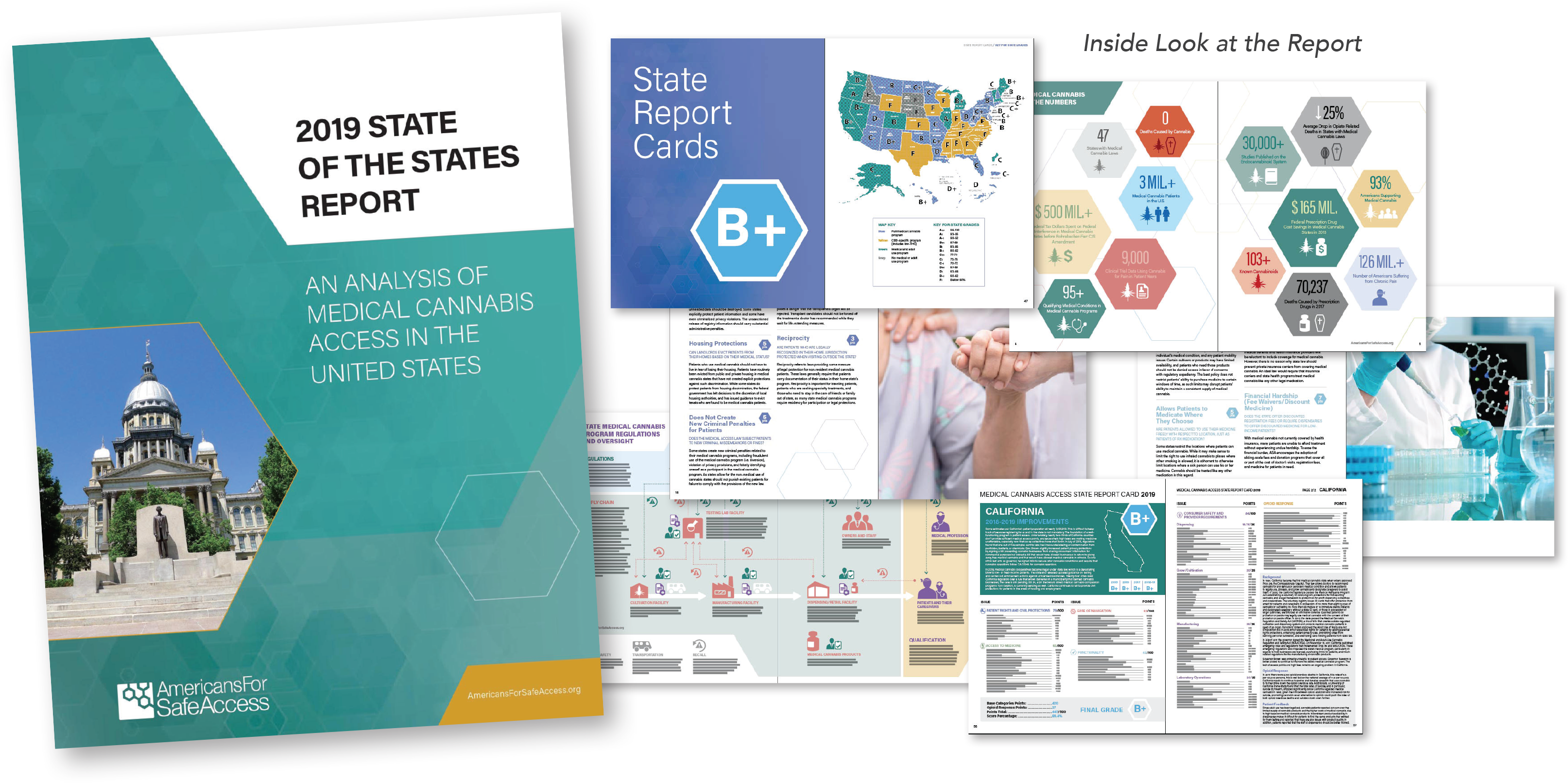 A collage of example pages from the 2019 State of the States Report