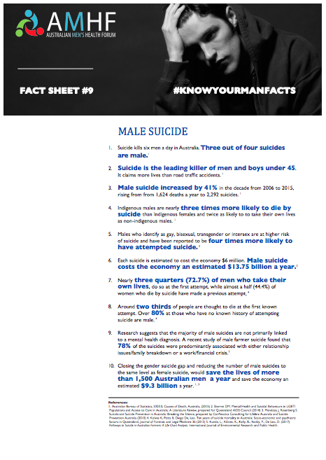 Male Suicide Fact Sheet