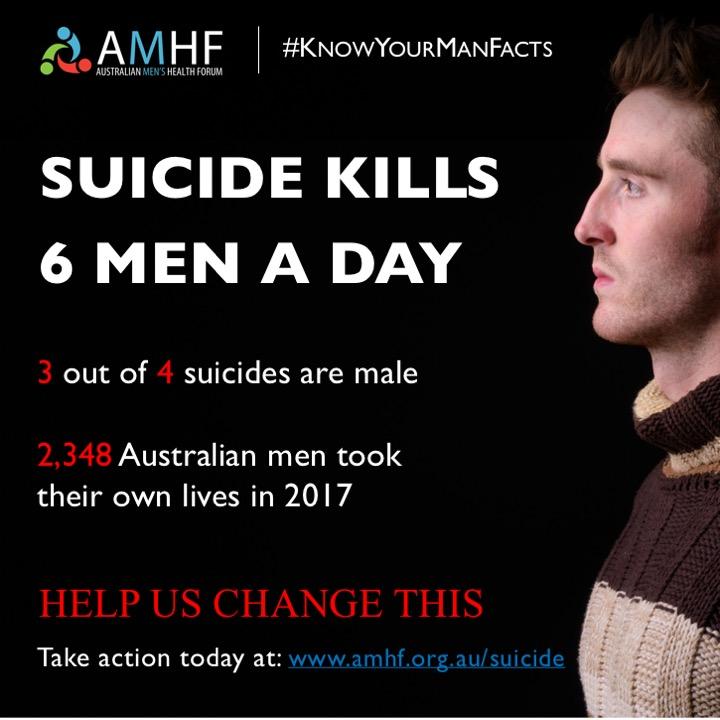 Male Suicide Statistics Australia 2017 2018