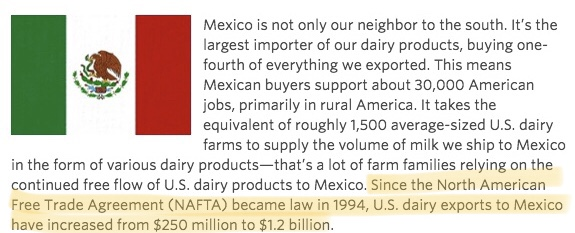 7 Facts to Share About U.S. Dairy Exports