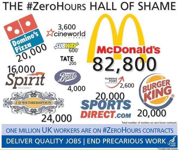 zero_hours.jpg