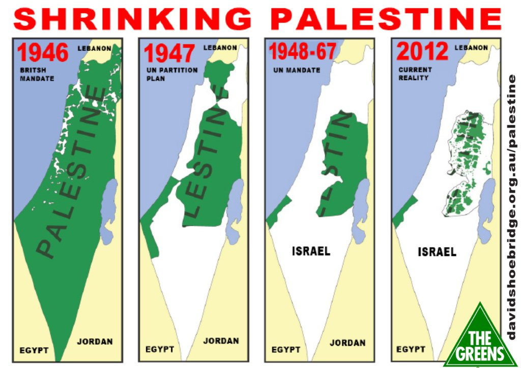 The-disappearance-of-Palestine-1946-2012-1024x724.jpg