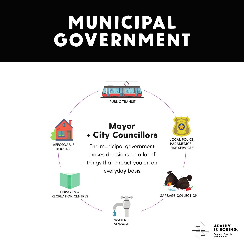 Govt-Municipal.png