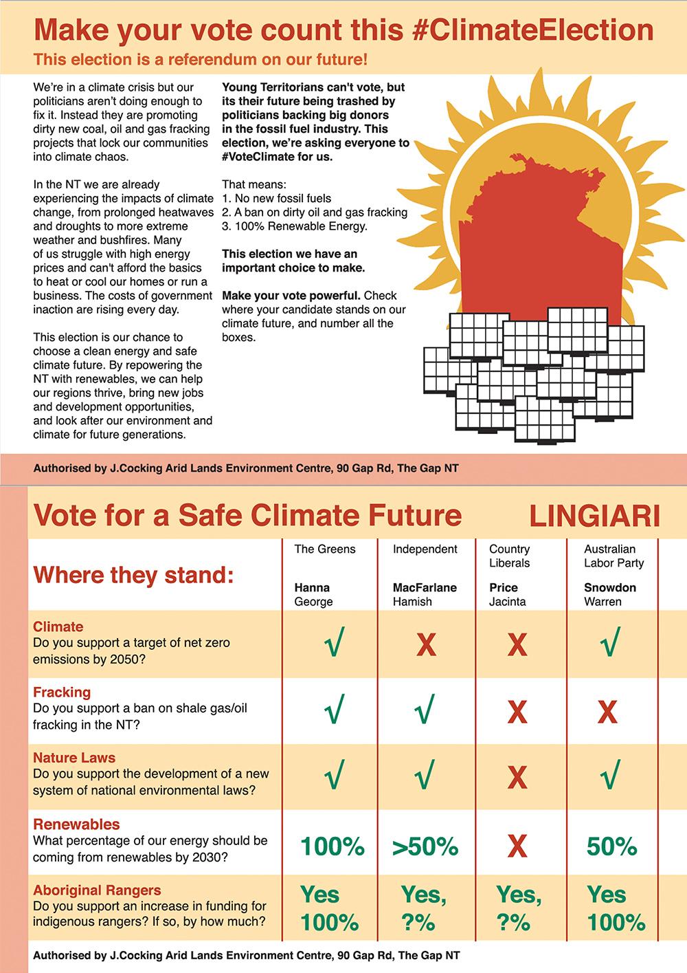 Climate_Election_Scorecard_1000px.jpg