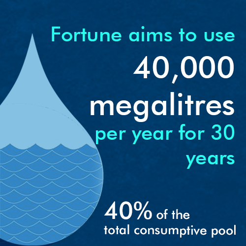 Fortune Agribusiness water application