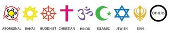 Icon - Religions