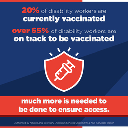 Vaccine roll out in the disability sector