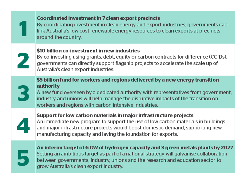 Renewable Exports Policy Guide