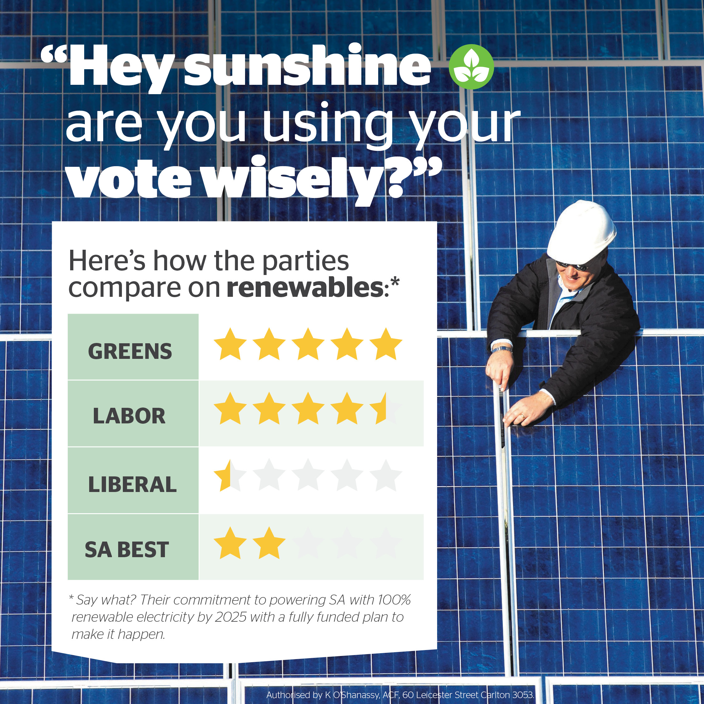 ACF scorecard on clean energy.jpg