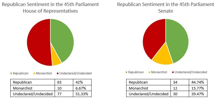 Both_charts.jpg