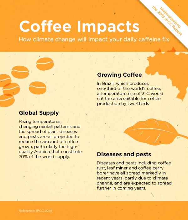 IPCC_coffee.jpg