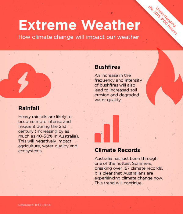 IPCC_weather.jpg